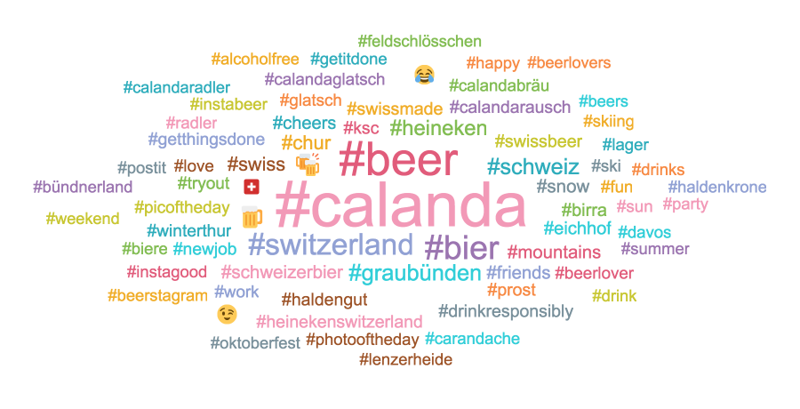 Calanda Wordcloud