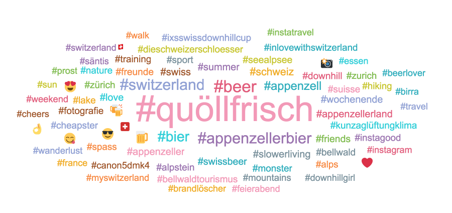 Quöllfrisch Wordcloud