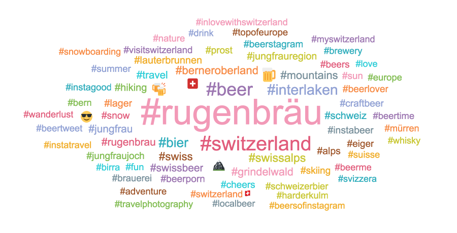 Rugenbräu Wordcloud
