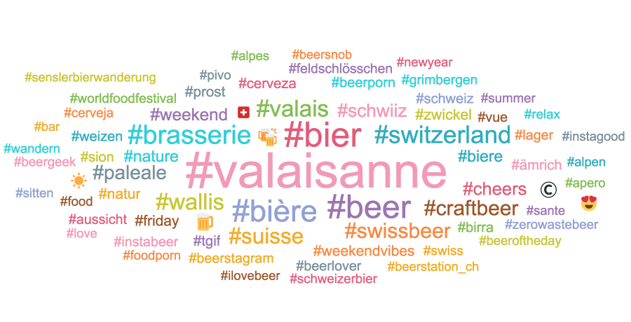 Valaisanne Wordcloud