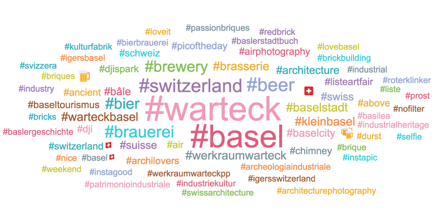 Warteck Wordcloud